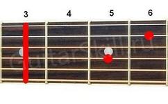 Аккорд C7sus4 (Мажорный септаккорд с квартой от ноты До)