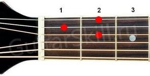 Аккорд D7 (Мажорный септаккорд от ноты Ре)