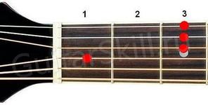 Аккорд D#maj7 (Большой мажорный септаккорд от ноты Ре-диез)