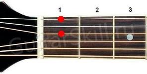 Аккорд Ddim7 (Уменьшенный септаккорд от ноты Ре)
