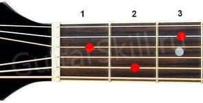 Аккорд E7 (Мажорный септаккорд от ноты Ми)