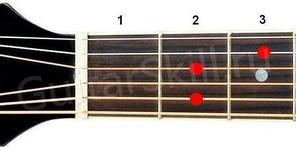 Аккорд E7sus4 (Мажорный септаккорд с квартой от ноты Ми)
