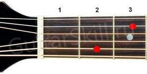 Аккорд Em7 (Минорный септаккорд от ноты Ми)