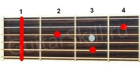 Аккорд F7 (Мажорный септаккорд от ноты Фа)