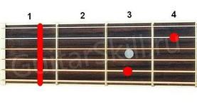 Аккорд Fm7 (Минорный септаккорд от ноты Фа)