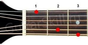 Аккорд G7 (Доминантсептаккорд от ноты Соль)