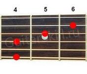 Аккорд G#7/6 (Мажорный септаккорд с секстой от ноты Соль-диез)