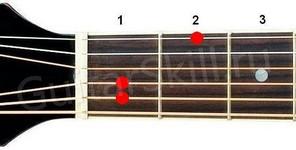 Аккорд G#m7 (Минорный септаккорд от ноты Соль-диез)