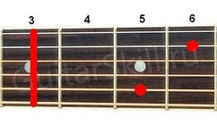 Аккорд Gm7 (Минорный септаккорд от ноты Соль)